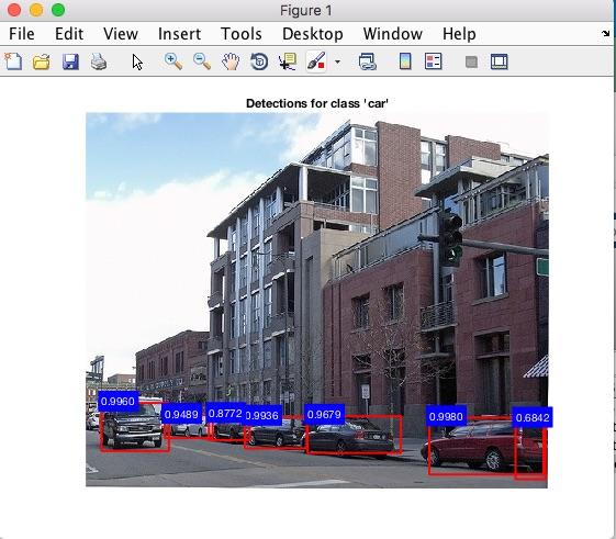 MatConvNet object detection results (Fast R-CNN)