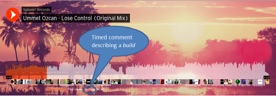 Figure 2. Screenshot from SoundCloud indicating the useful information present in the timed comments. [11]